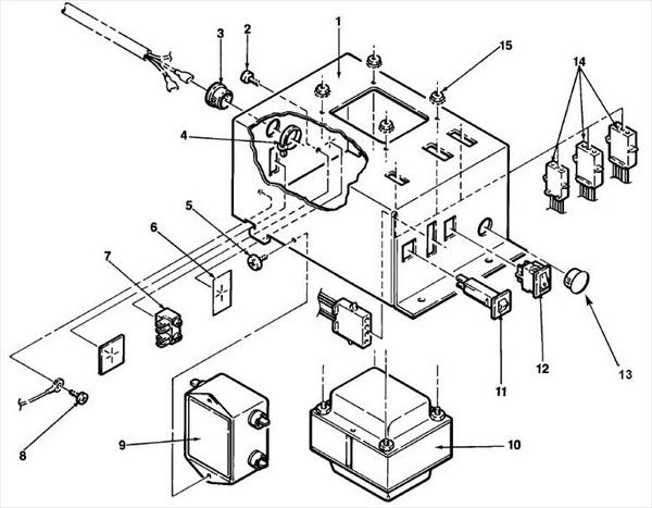 main junction box